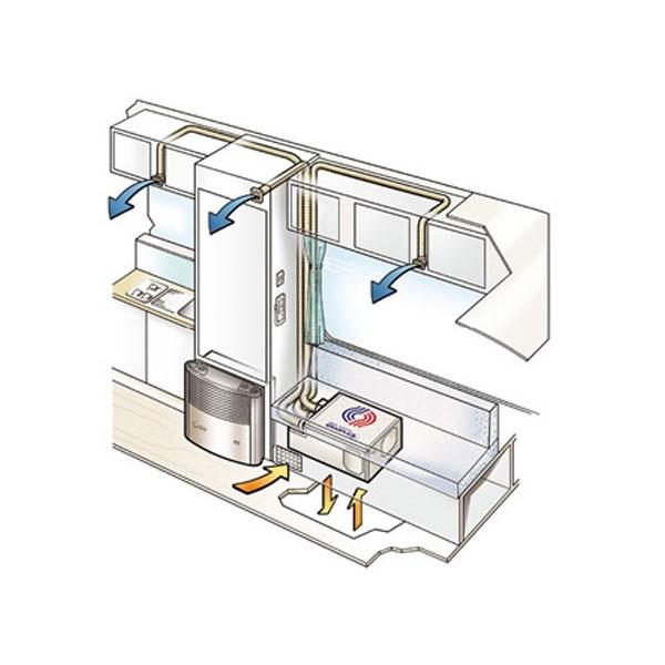 g n l is truma karavan klimalar frostair 3200 rc. Black Bedroom Furniture Sets. Home Design Ideas